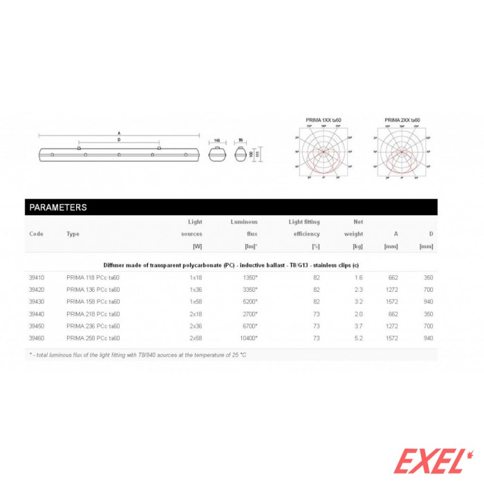 EPE Profi Ta60 1x58W T8 IP65